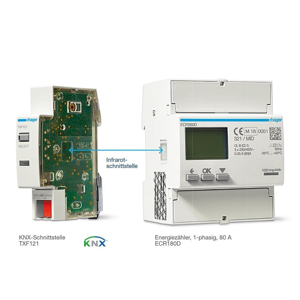 Symbolbild: So funktioniert die Kommunikation zwischen dem TXF121 zum Energiezähler über Infrarot