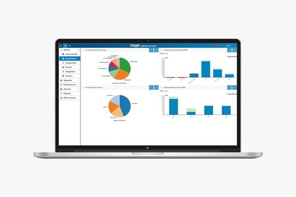 Symbolbild Screenshot Energiemonitoring