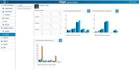 Visualisation agardio manager, interface logiciel hager, consommation energetique hager