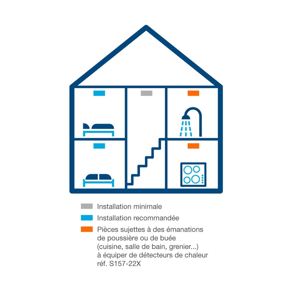 Schéma recommandation installation DAAF maison Hager