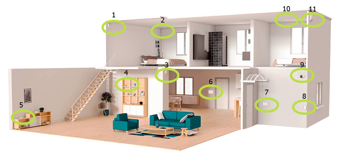 3DHome_Diagral