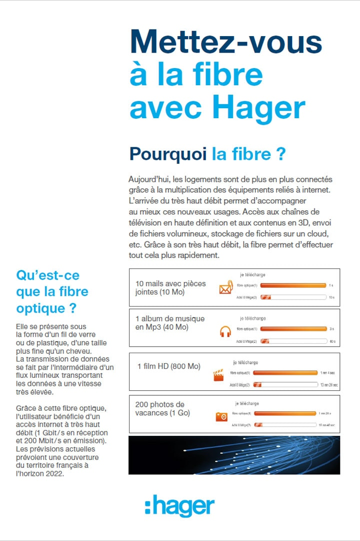 Hager catalogue fibre optique