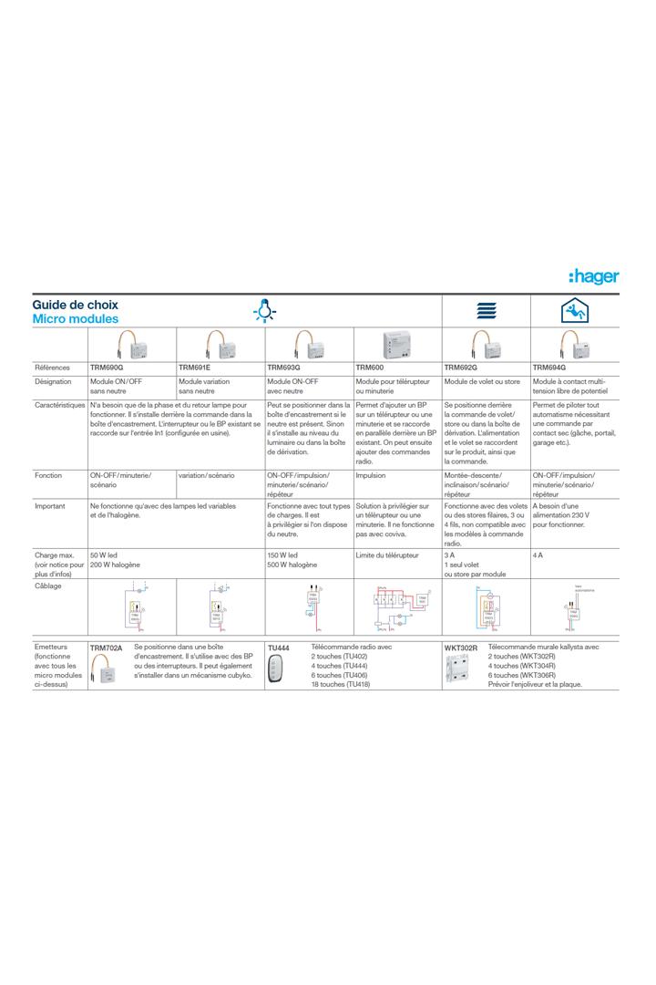 Hager guide de choix micro modules