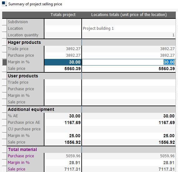 hagercad sales summary - adding margin