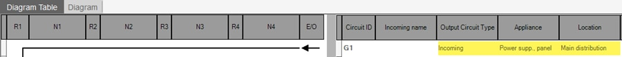 hagercad board showing location of incoming supply